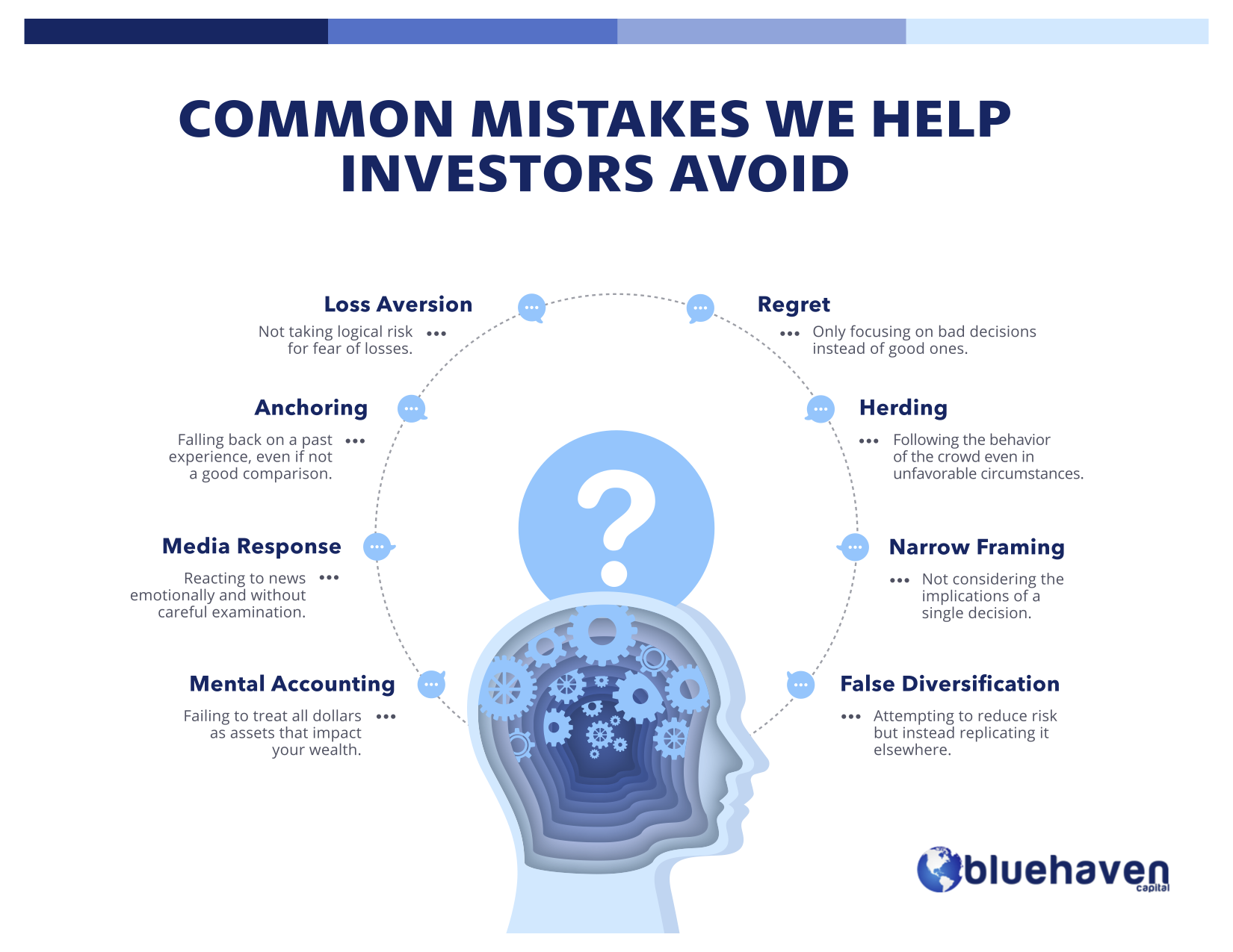 8 investment mistakes you don't know you're making